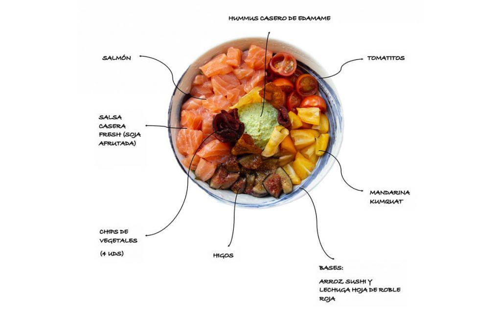 foto pokedelmes malaki ingredientes
