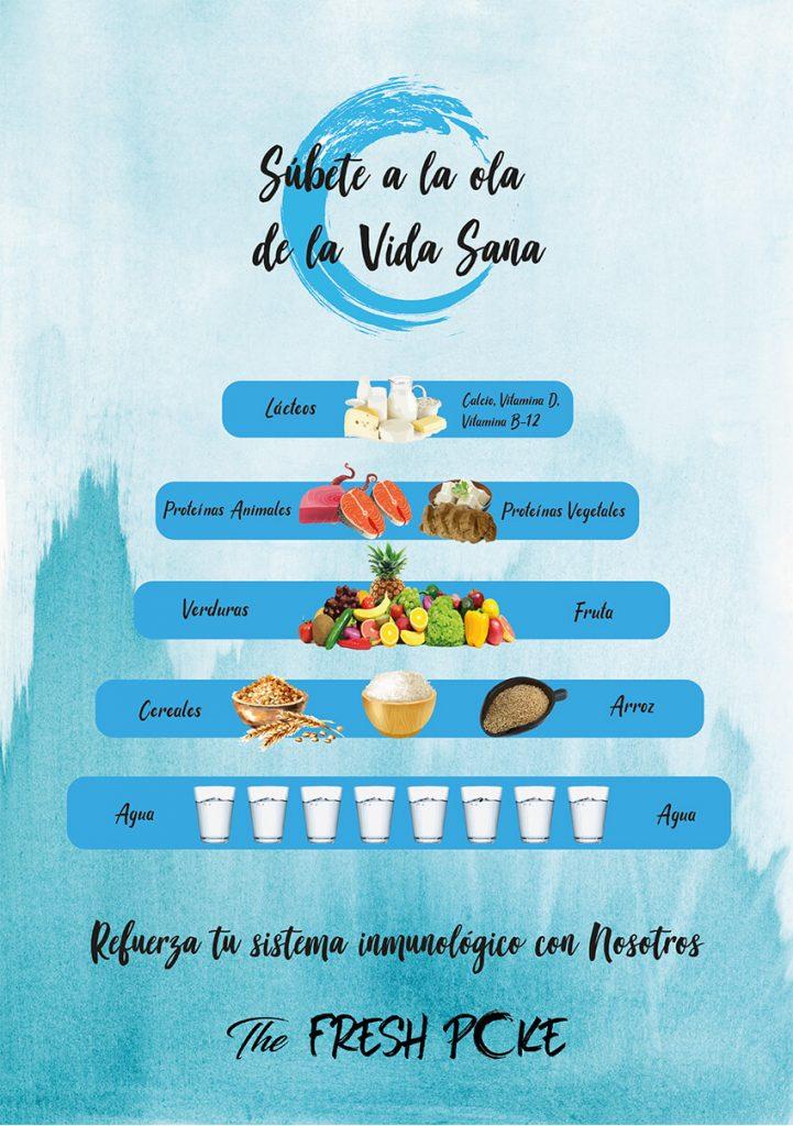 thefreshpoke-alimentacion vida sana